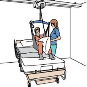 asstsas tourner la cliente dans le lit avec le l ve personne sur rail au plafond. Black Bedroom Furniture Sets. Home Design Ideas